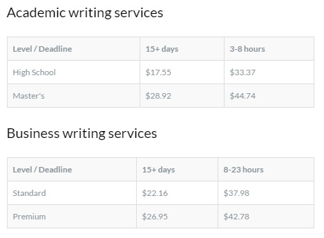 mypaperwriter prices